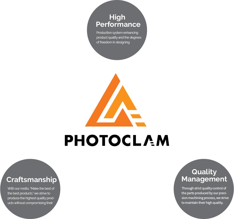 photoclam_philosophy